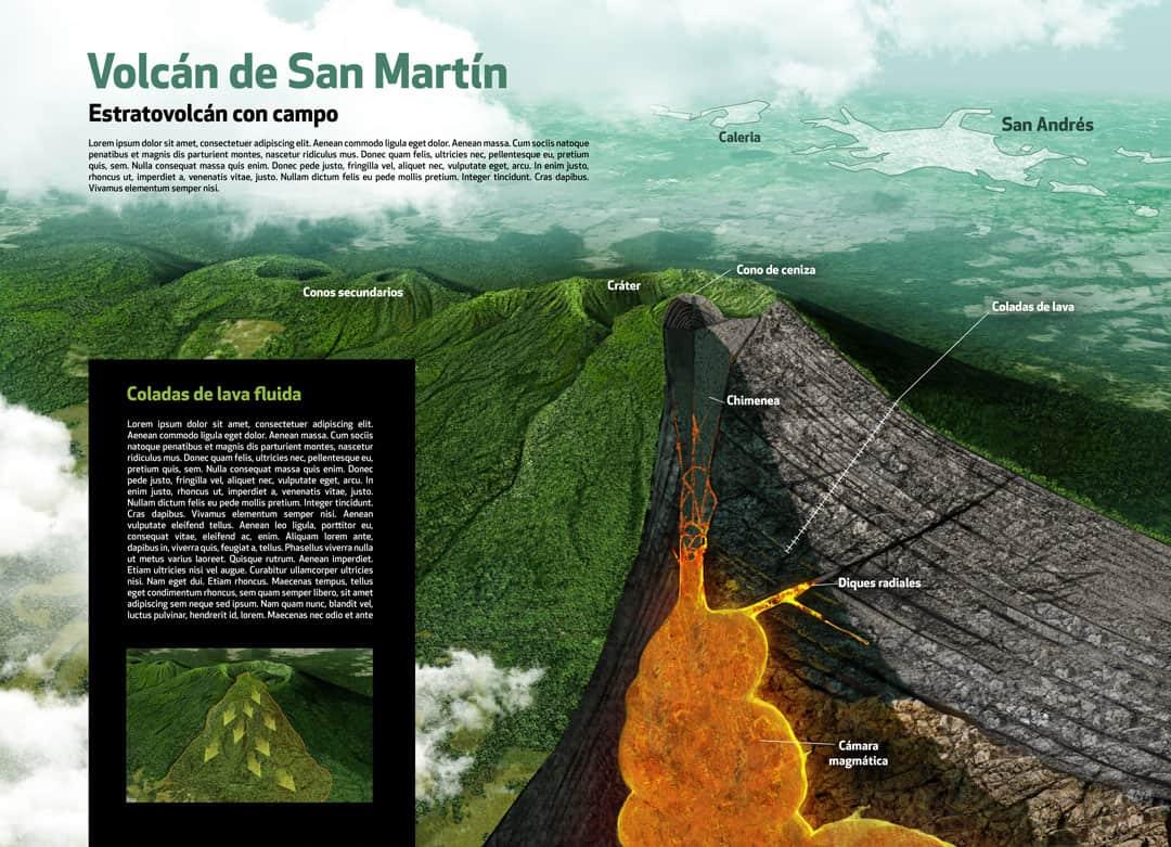 Mexican volcanoes, Quo Magazine January 2014. Campo de San Martín, Stratovolcano. Art by Román García Mora.