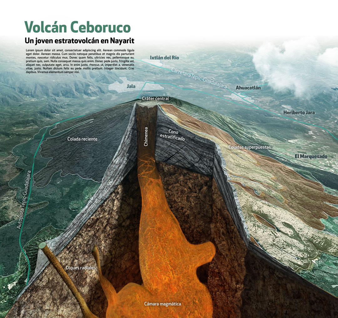Mexican volcanoes, Quo Magazine January 2014. Ceboruco, young stratovlcano showing overlapping lava flows. Art by Román García Mora.