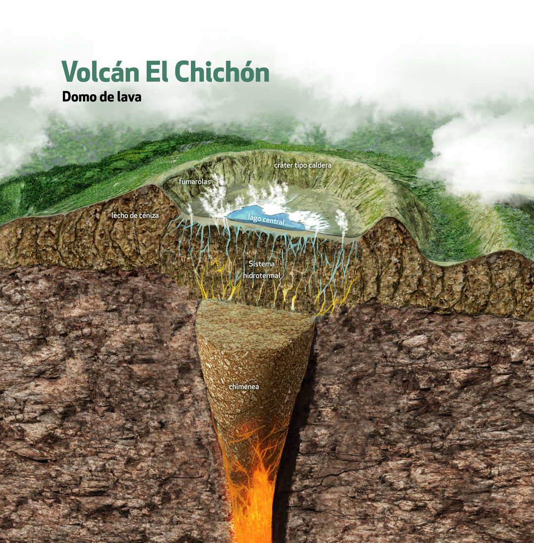 Mexican volcanoes, Quo Magazine January 2014. El Chichonal, lava dome after the explosion of 1982. Art by Román García Mora.