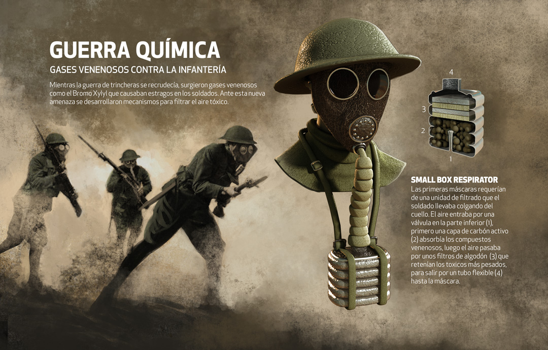 World War One Technology, Quo Magazine July 2014. Infantry charge during a toxic gas attack, using the Small Box Respirator. Art by Román García Mora.