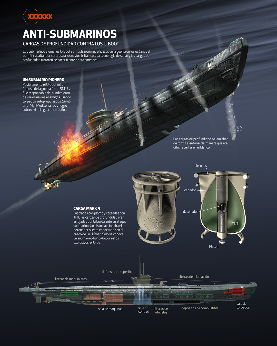 World War One Technology, Quo Magazine July 2014. U-boat SM U-21 attacked by deep charges. Art by Román García Mora.